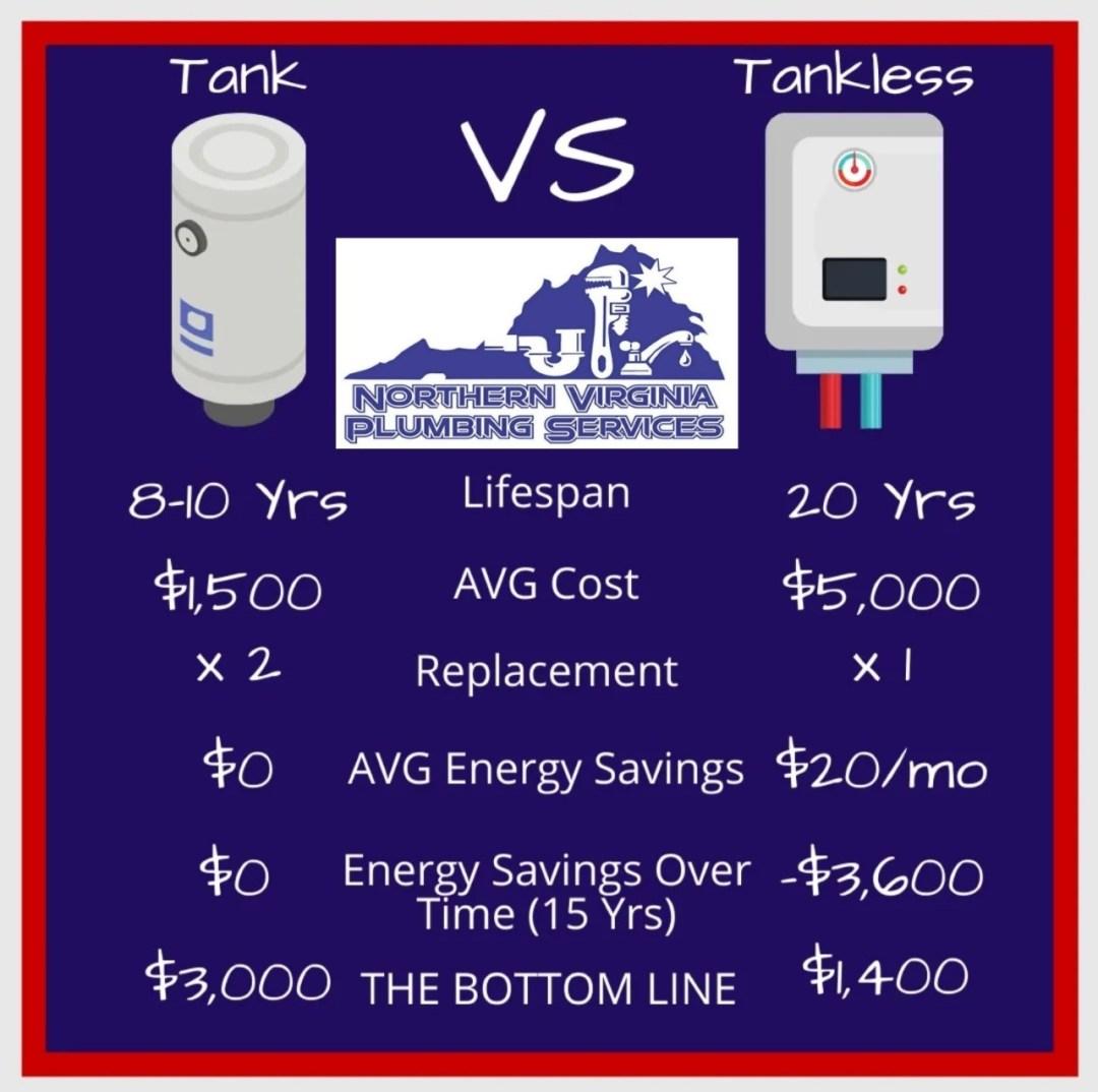 thumbnail CutPaste 2021 08 29 10 48 10 180 - Tankless