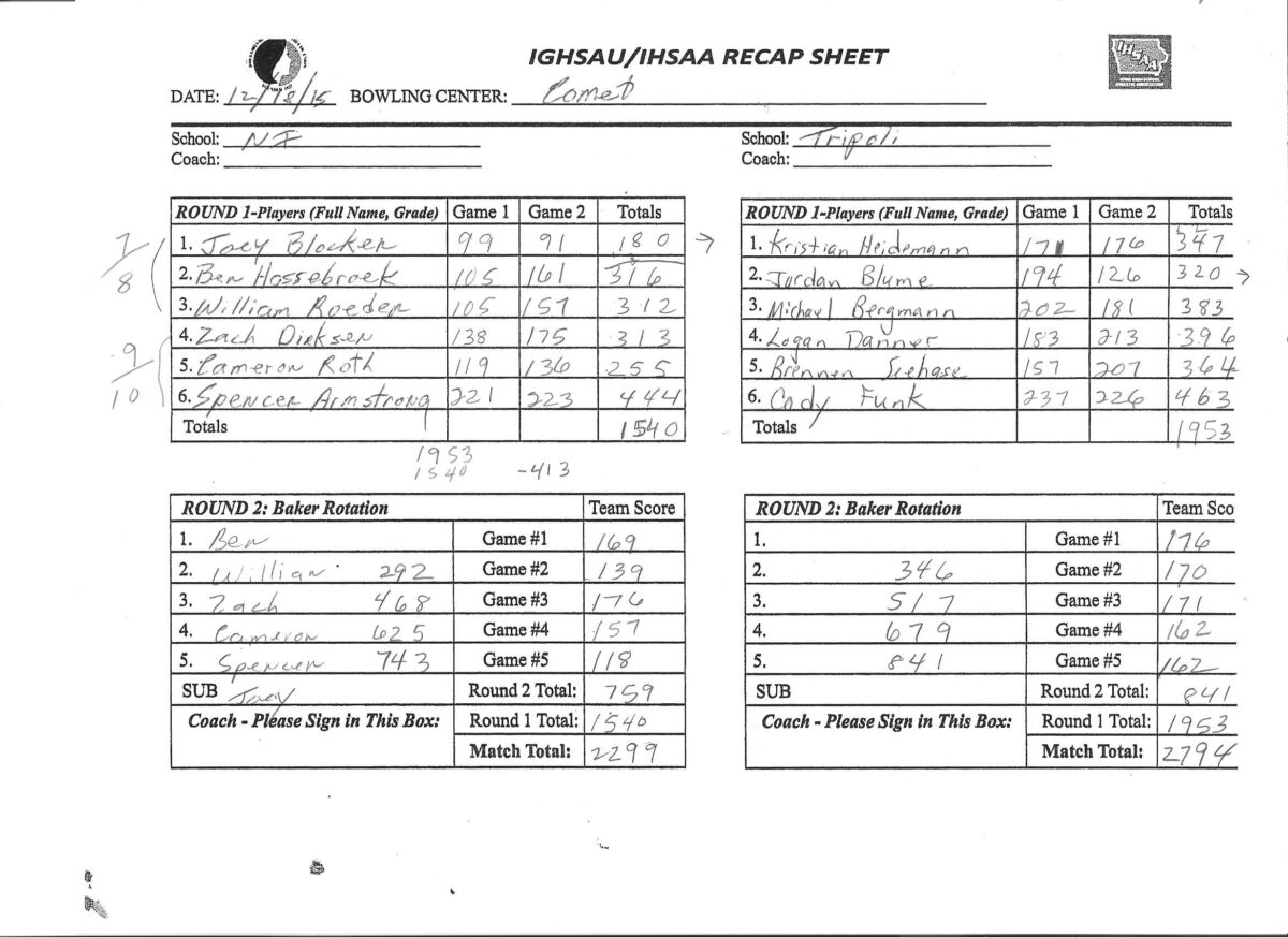 Bowling Scoresheets