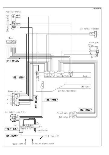 ZWG3142 schema