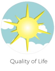 quality-of-life