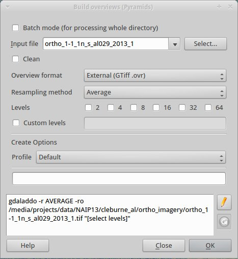 Pyramid Layers for QGIS and ArcGIS • North River Geographic Systems Inc