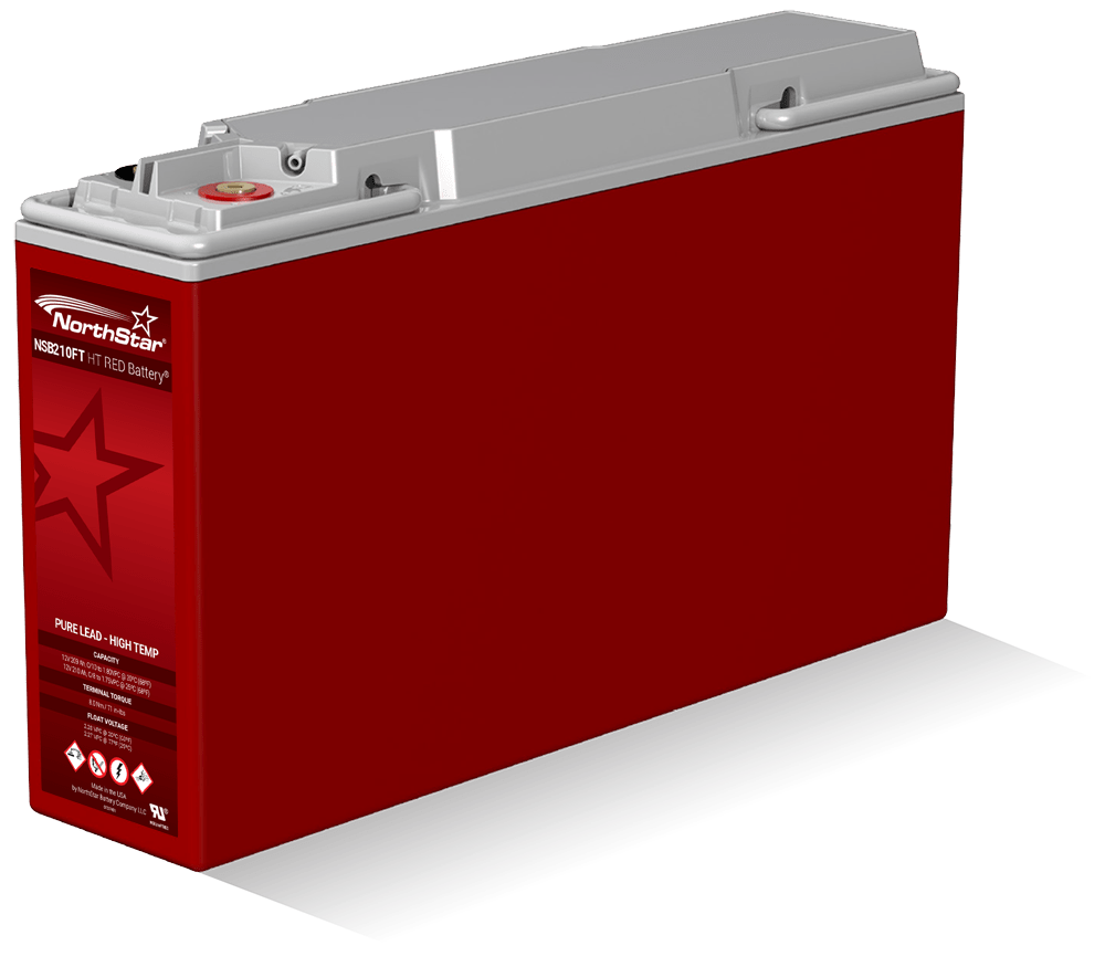 hight resolution of customized extensive battery and site audit