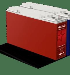 optimize battery life time or fuel consumption [ 1776 x 1373 Pixel ]