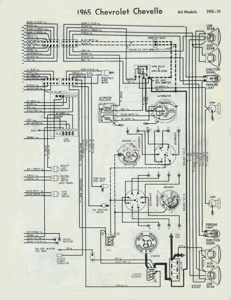 1967 Chevelle Malibu Fuse Diagram Trusted Schematics 1983 Box Blue
