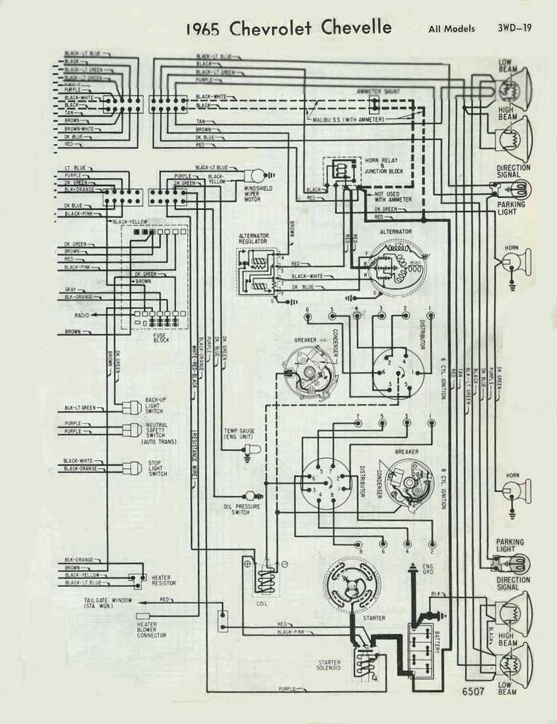 medium resolution of 1969 chevelle starter wiring wiring diagram used hei conversion wiring diagram 1968 chevelle