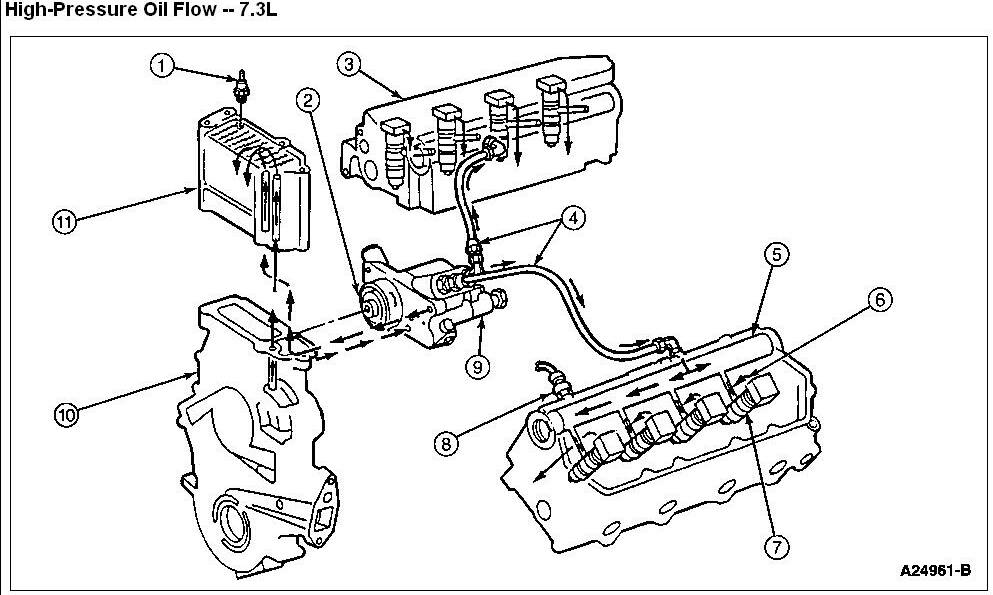 International Maxxforce Engine Diagram Get Free Image