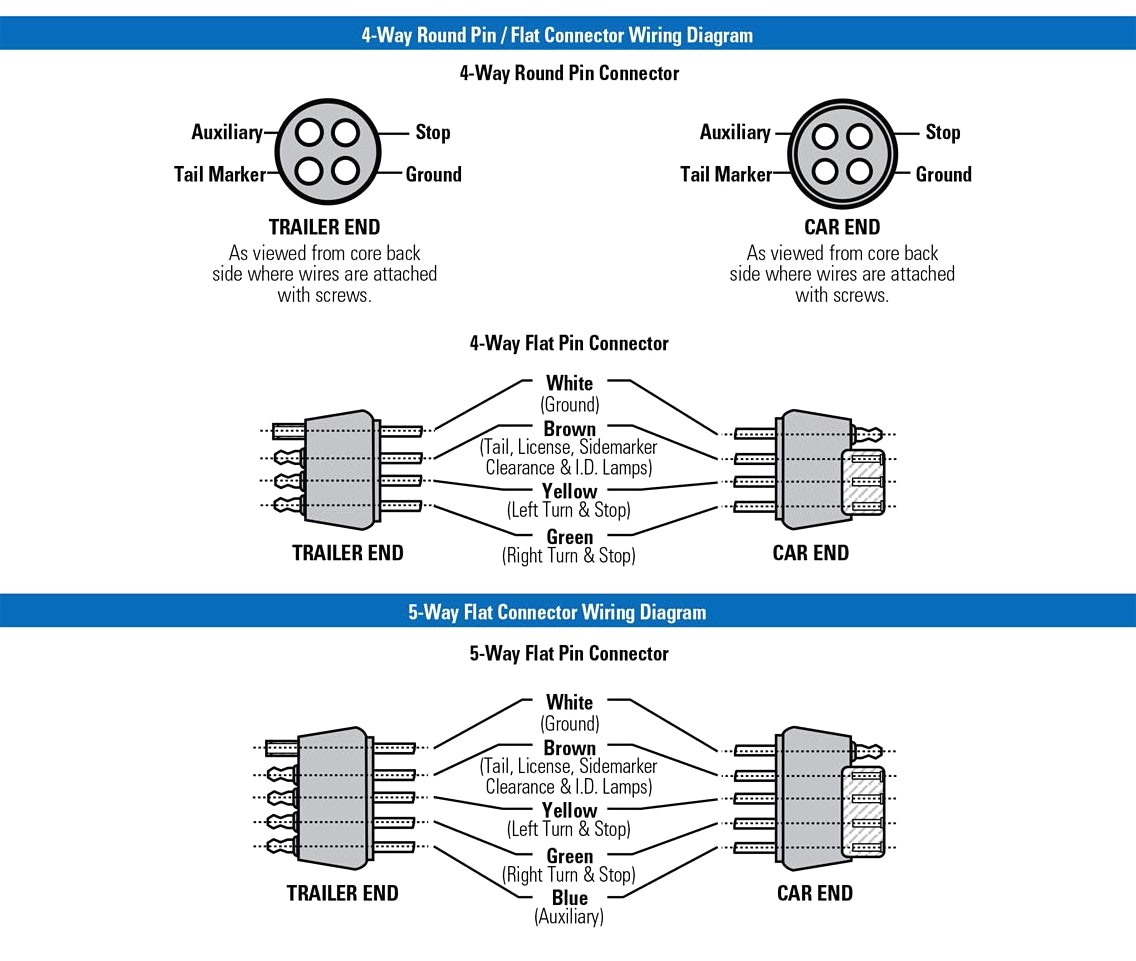 5 wire to 4 trailer wiring diagram for a way switch diagrams north texas trailers fort worth