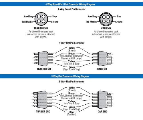 small resolution of wiring diagram trailer for 4 way 5 wiring diagram details 4 way trailer wiring diagram dodge