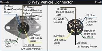 [SCHEMATICS_4JK]  Wiring Diagram For Trailer Pigtail   Pro Track Trailer Pigtail Wire Diagram      Wiring Diagram