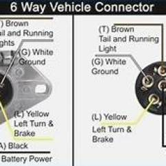 5 Pin Trailer Plug Wiring Diagram Australia Ac Capacitor 6 Prong Blog Data Diagrams Hubs Harness