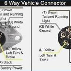 Trailer Wiring Diagram 2006 Gmc Sierra Bose Radio Diagrams North Texas Trailers Fort Worth 6 Way Connectors
