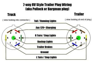 Trailer Wiring Diagrams | North Texas Trailers | Fort Worth