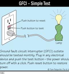 e119c gfci simple test [ 1510 x 1474 Pixel ]