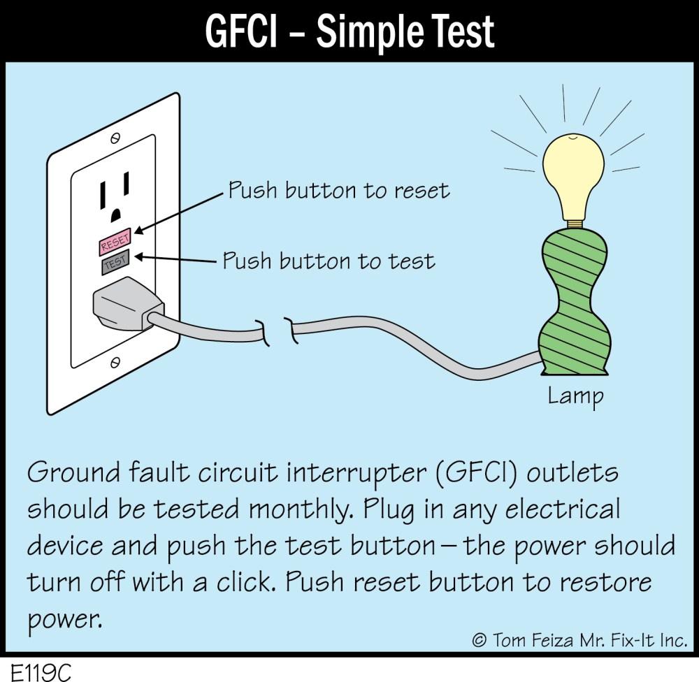 medium resolution of e119c gfci simple test