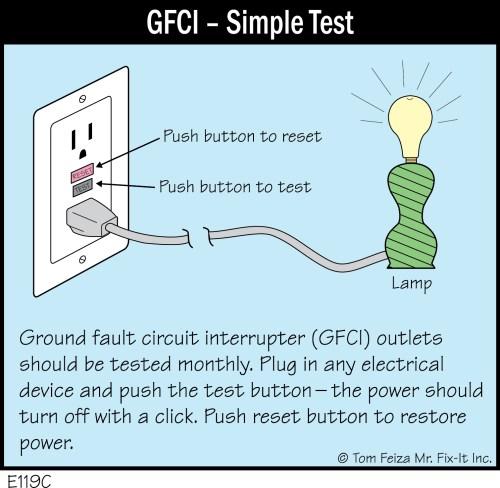 small resolution of e119c gfci simple test