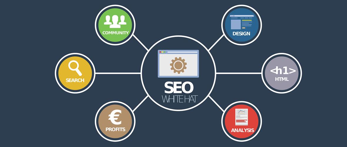 Search Engine Optimisation Lancashire
