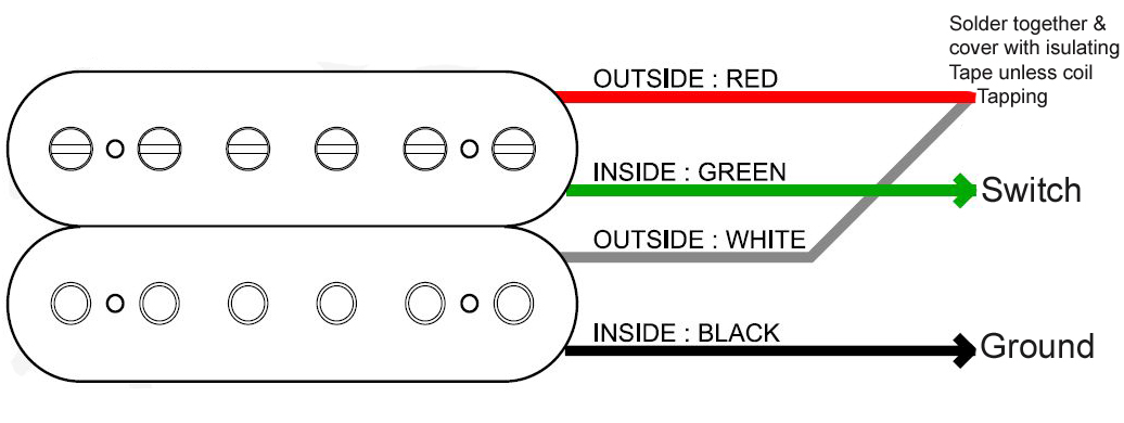 fender humbucker pickup wiring diagram