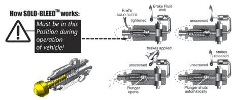 Toyota Truck stainless steel brake line kit, pads, hoses
