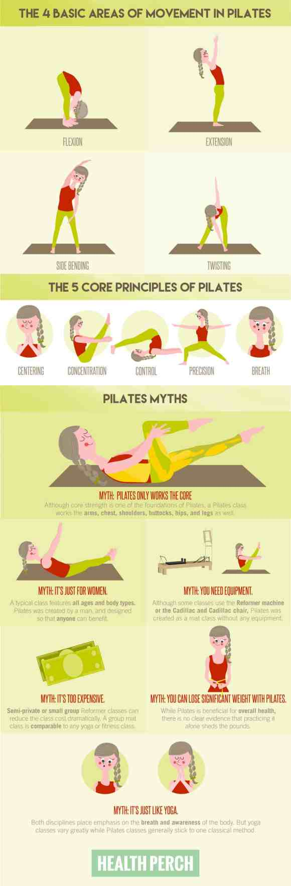Busting Pilates Myths