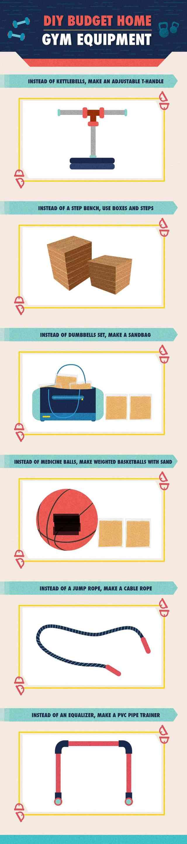 DIY Budget Home Gym Equipment