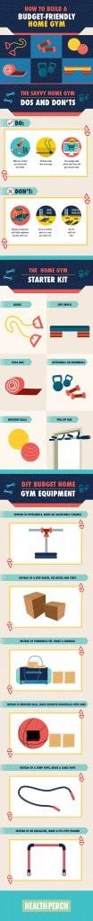How to Build a Budget-Friendly Home Gym