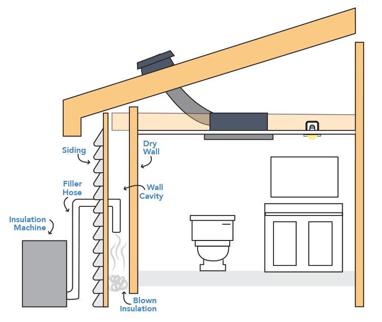 house insulation diagram 2001 bmw fuse box wall northwest weatherization nw