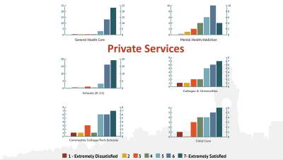 private_services