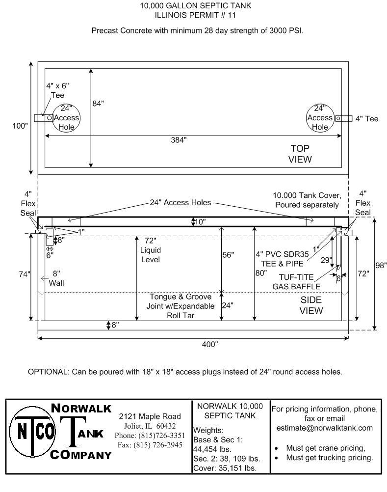 Qc Concrete Products