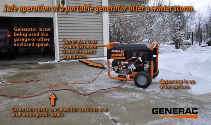 Outages Support During House Generators