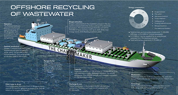 Photo: EnviroNor.com EnviroNor's ships would turn wastewater into clean water for industry or irrigation.