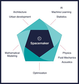 Spacemaker artificial intelligence