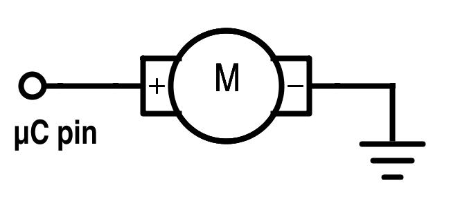Embedded Tutorial