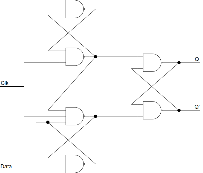 An Intro to Boolean Algebra and Logic Gates