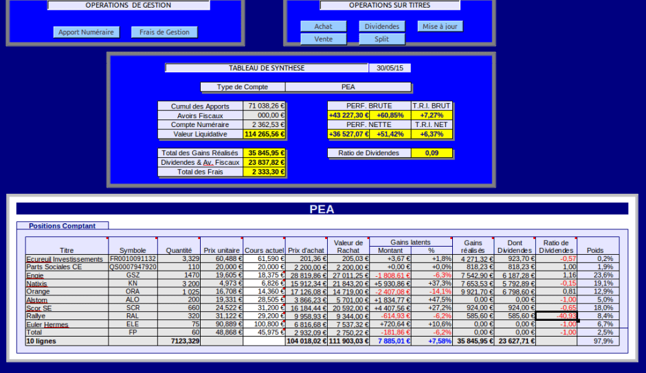 portefeuille PEA avec dividendes mai 2015
