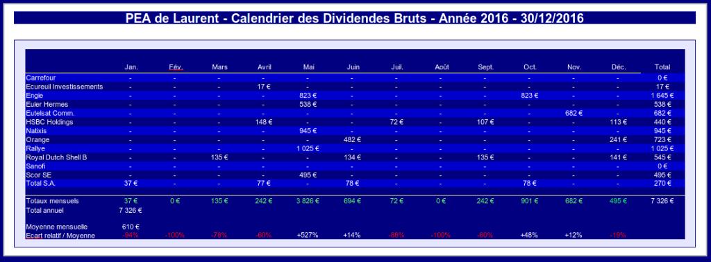 pea - calendrier des dividendes perçsu en 2016