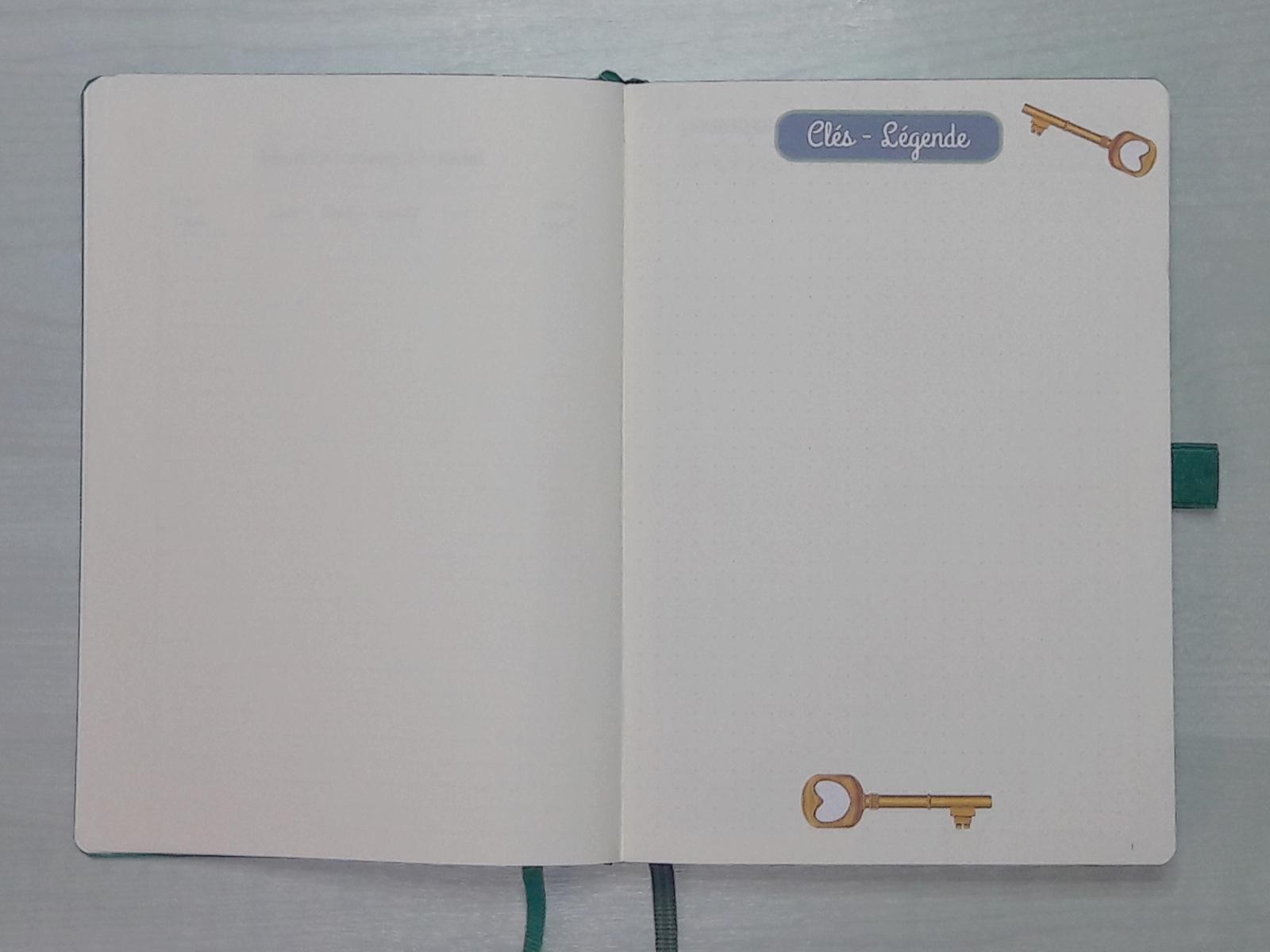 Bullet Journal - page Keys vierge