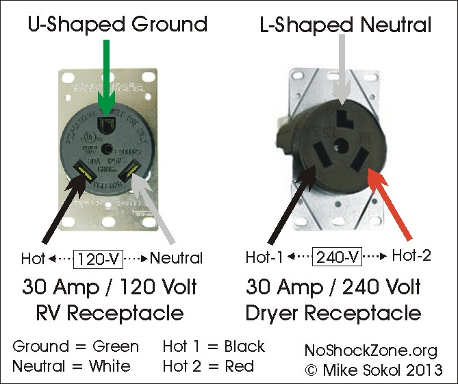 50 Amp Male Plug Wire Diagram Mis Wiring A 120 Volt Rv Outlet With 240 Volts No Shock Zone