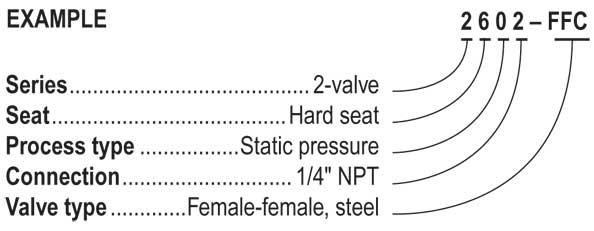 2602/2702 Series 2-Valve Mini Block & Bleed Manifold
