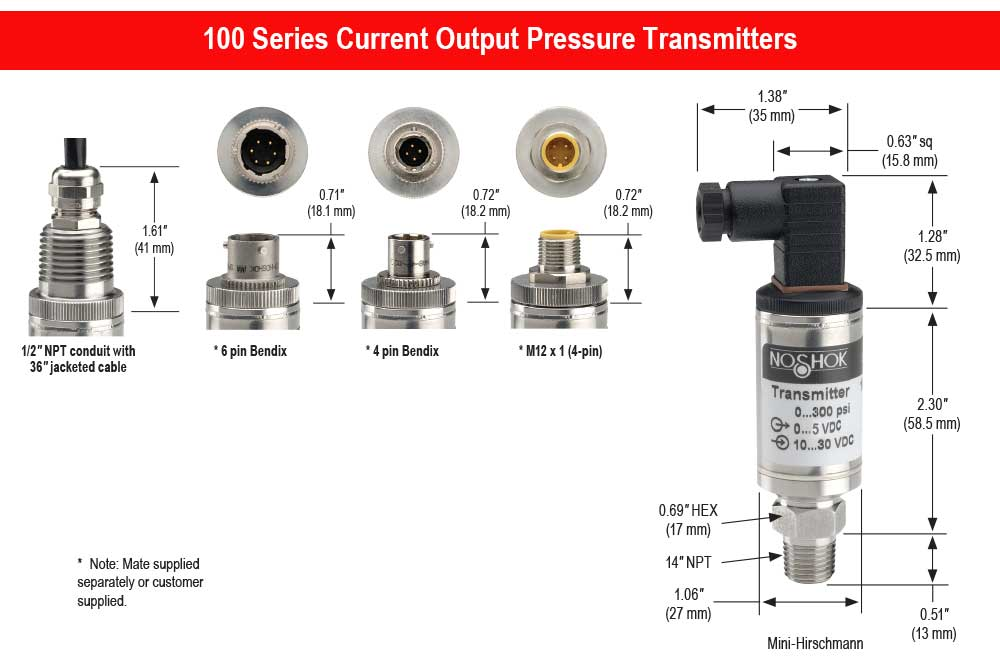 100 Series Current Output Pressure Transmitters