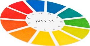 adjusting pH