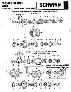 Rat Rod Wiring Harness Rat Rod Mirrors Wiring Diagram ~ Odicis