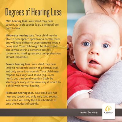 cochlearhearingloss