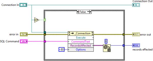 Execute SQL Command.vi