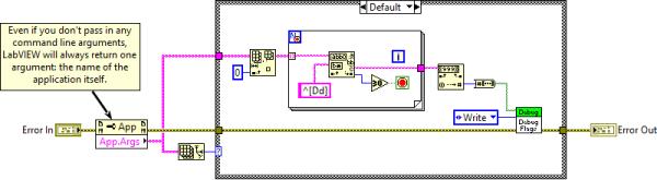 initialize debugging