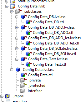 Configuration Data Classes in Project