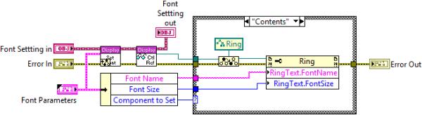 Ring Subclass Method