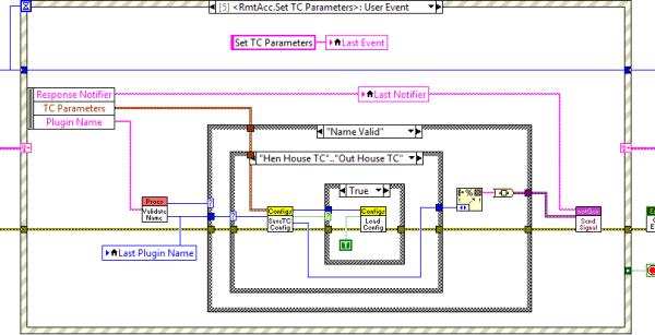 Set TC Parameters
