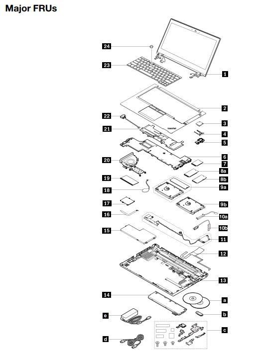 Test Lenovo ThinkPad A275 (A12-9800B, 256GB) Laptop