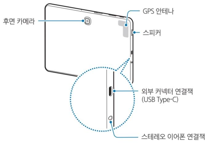 Samsung Galaxy Tab A-Nachfolger kommt, Handbuch geleakt