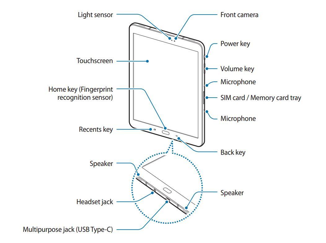 Samsung Galaxy Tab S3: Handbuch bereits auf der Webseite